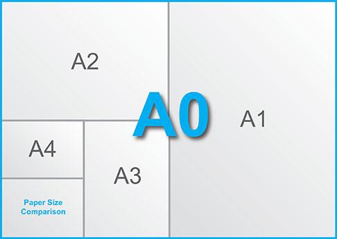 Print Sizes of A4, A3, A2, A1, A0